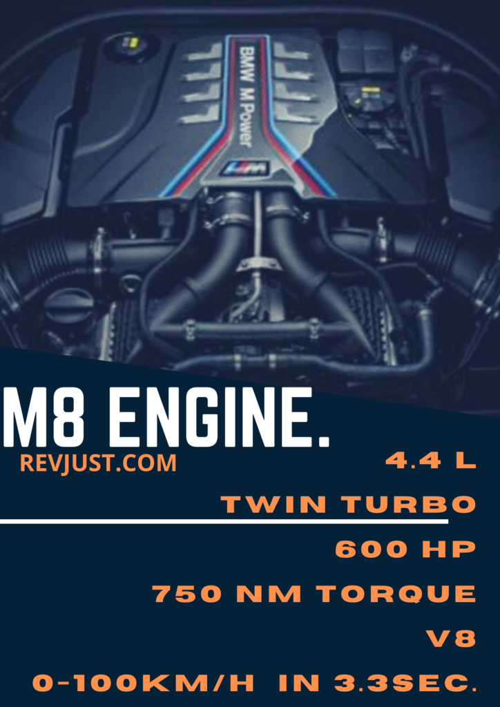 BMW M8 coupe engine specifications and details