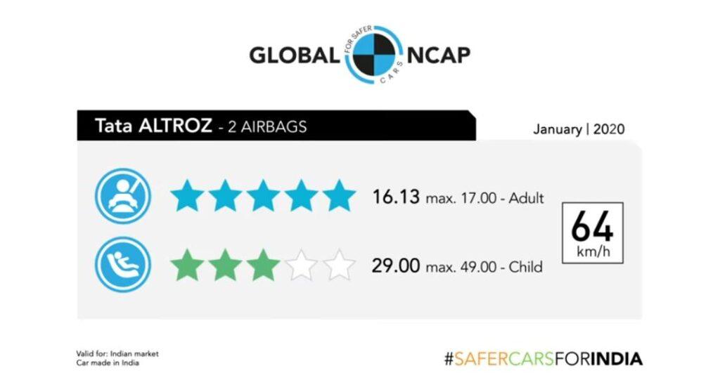 TATA Altroz global ncap rating for TATA Altroz