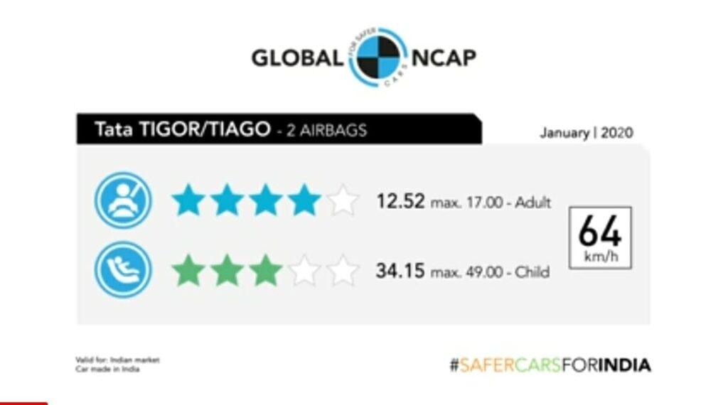 Tata Tigor 4-star rating by global NCAP