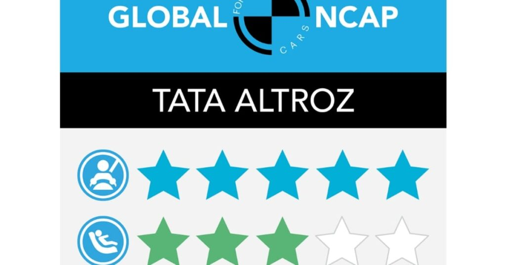 5 star rating by global NCAP