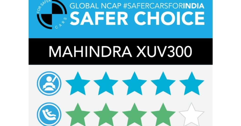 In the list of Top 5 Safest Cars in India 2020 Global NCAP 5 Star Rating and the safest car in India award to Mahindra XUV 300
